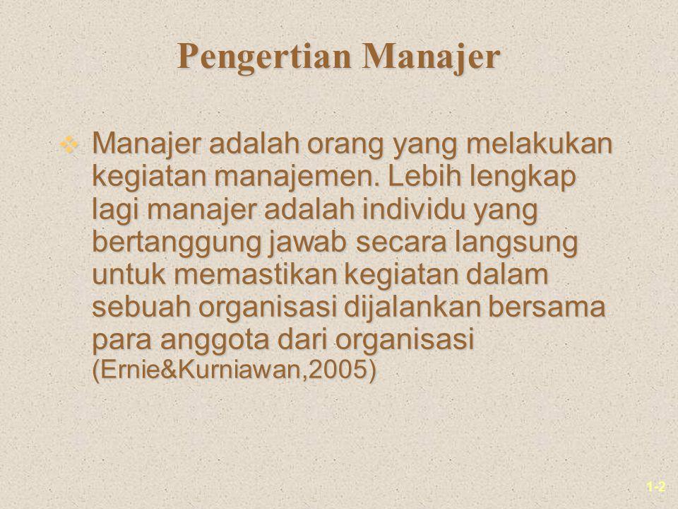 1-2 Pengertian Manajer v Manajer adalah orang yang melakukan kegiatan manajemen. Lebih lengkap lagi manajer adalah individu yang bertanggung jawab sec
