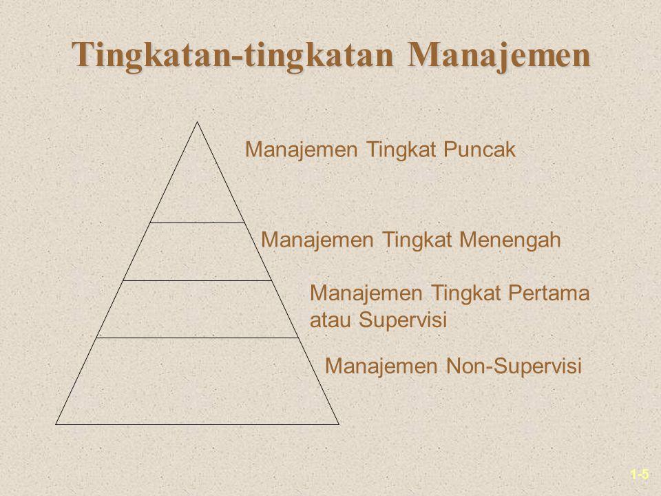 1-5 Tingkatan-tingkatan Manajemen Manajemen Tingkat Menengah Manajemen Tingkat Puncak Manajemen Tingkat Pertama atau Supervisi Manajemen Non-Supervisi