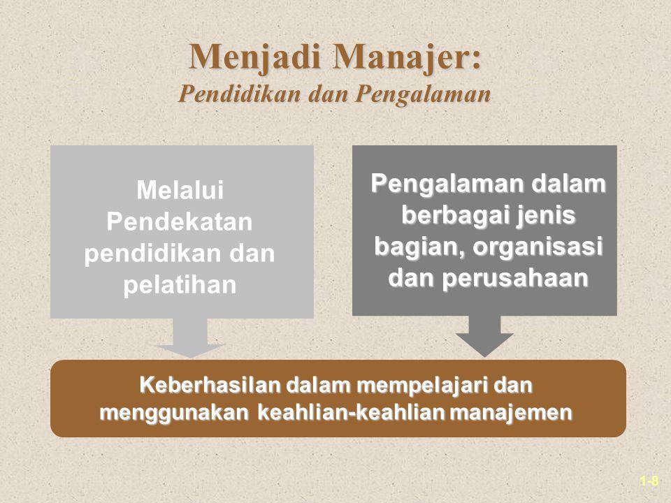 1-8 Melalui Pendekatan pendidikan dan pelatihan Pengalaman dalam berbagai jenis bagian, organisasi dan perusahaan Keberhasilan dalam mempelajari dan m