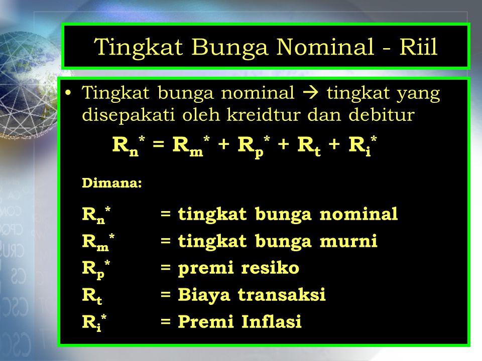 Tingkat Bunga Nominal - Riil Tingkat bunga nominal  tingkat yang disepakati oleh kreidtur dan debitur R n * = R m * + R p * + R t + R i * Dimana: R n