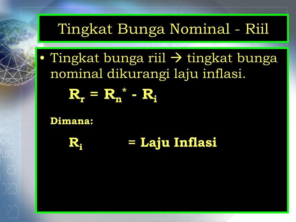 Tingkat Bunga Nominal - Riil Tingkat bunga riil  tingkat bunga nominal dikurangi laju inflasi. R r = R n * - R i Dimana: R i = Laju Inflasi