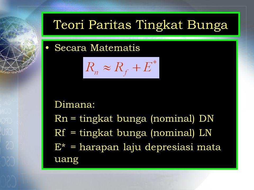 Teori Paritas Tingkat Bunga Secara Matematis Dimana: Rn= tingkat bunga (nominal) DN Rf= tingkat bunga (nominal) LN E*= harapan laju depresiasi mata ua