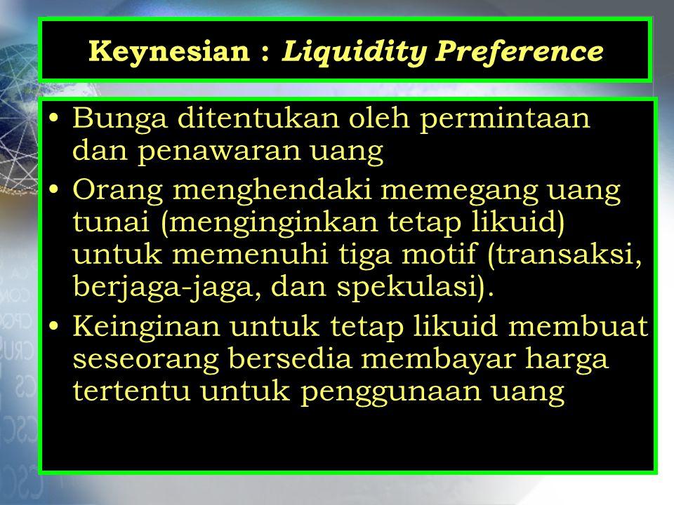Keynesian : Liquidity Preference Bunga ditentukan oleh permintaan dan penawaran uang Orang menghendaki memegang uang tunai (menginginkan tetap likuid)