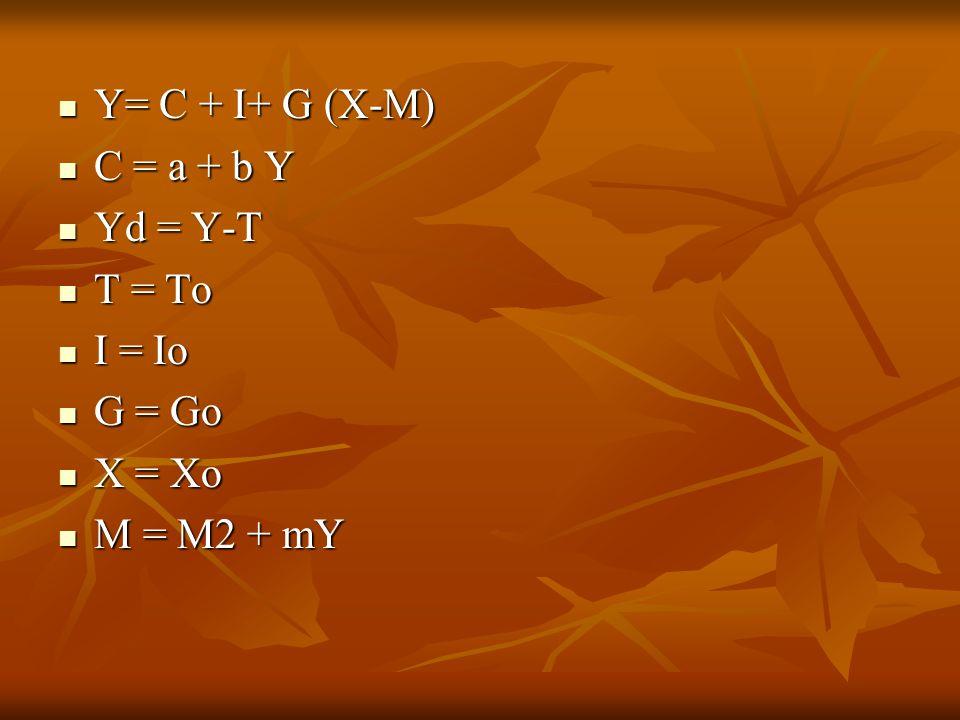 Y= C + I+ G (X-M) Y= C + I+ G (X-M) C = a + b Y C = a + b Y Yd = Y-T Yd = Y-T T = To T = To I = Io I = Io G = Go G = Go X = Xo X = Xo M = M2 + mY M = M2 + mY