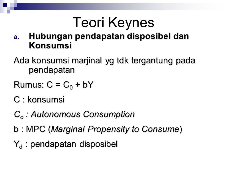 Teori Keynes Ciriciri konsumsi rumah tangga dalam teori Keynes Tingkat konsumsi rumah tangga pada suatu periode ditentukan oleh pendapatan disposibel yang diterima dalam periode tersebut.