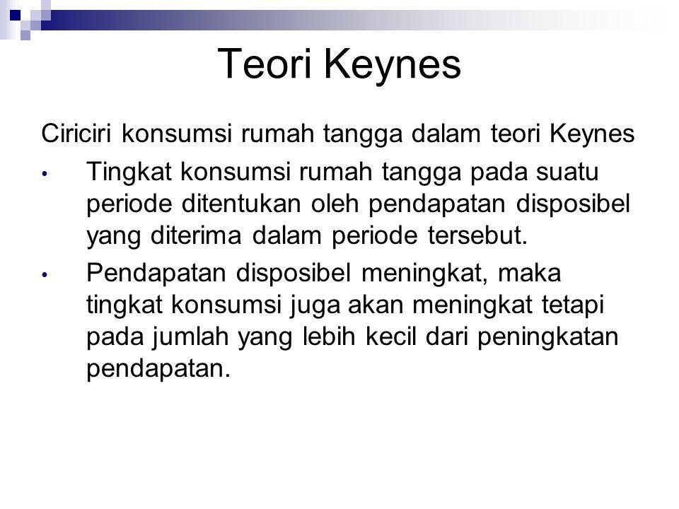 Teori Keynes 3.