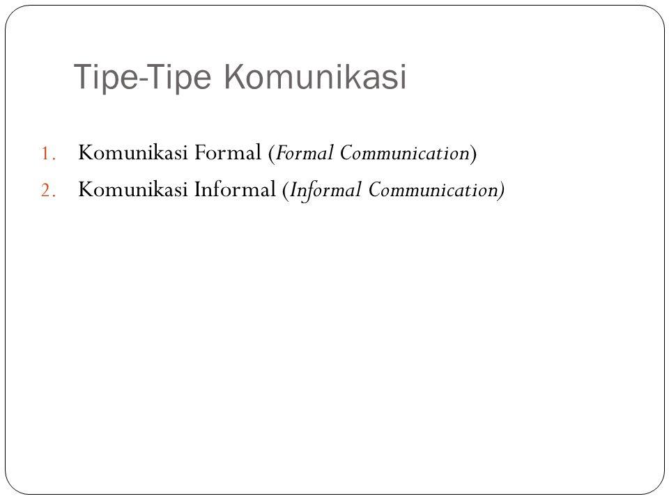 Metode Komunikasi Komunikasi Langsung Komunikasi Tidak Langsung Komunikasi Horizontal (Bertujuan menjalin hubungan saja) Komunikasi searah (Komunikator aktif dan komunikan pasif) Komunikasi Dua arah (two way traffic):Komunikator dan komunikan aktif
