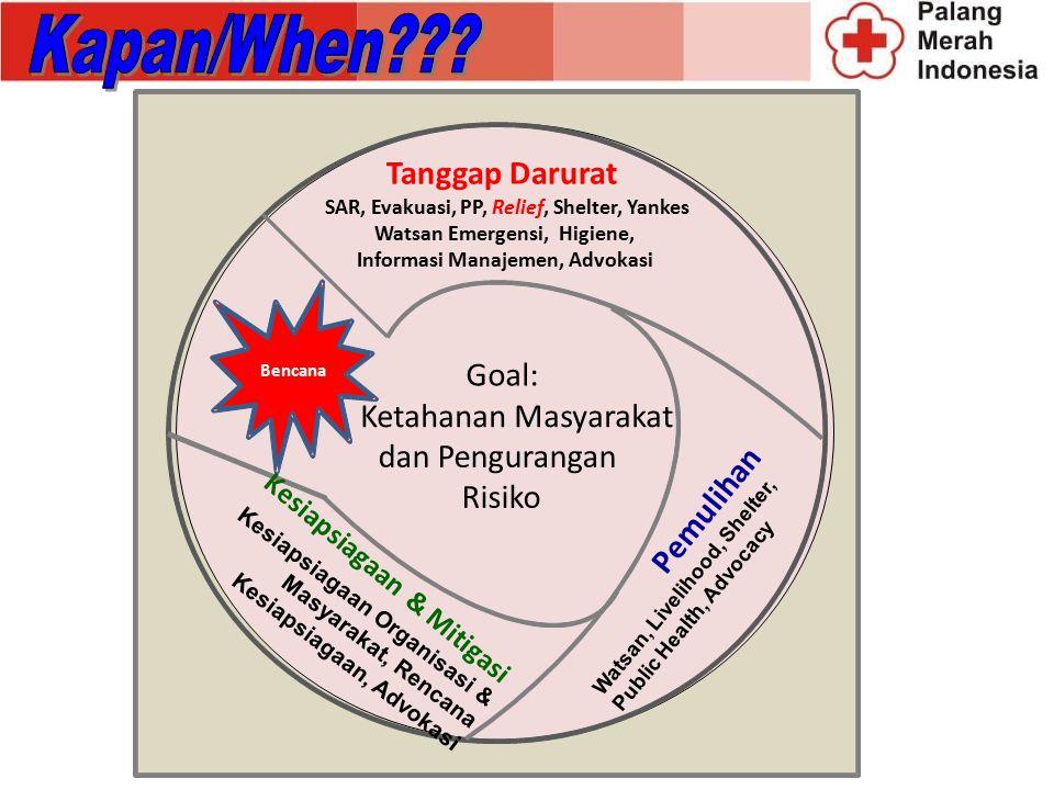 Bencana Tanggap Darurat SAR, Evakuasi, PP, Relief, Shelter, Yankes Watsan Emergensi, Higiene, Informasi Manajemen, Advokasi Goal: Ketahanan Masyarakat