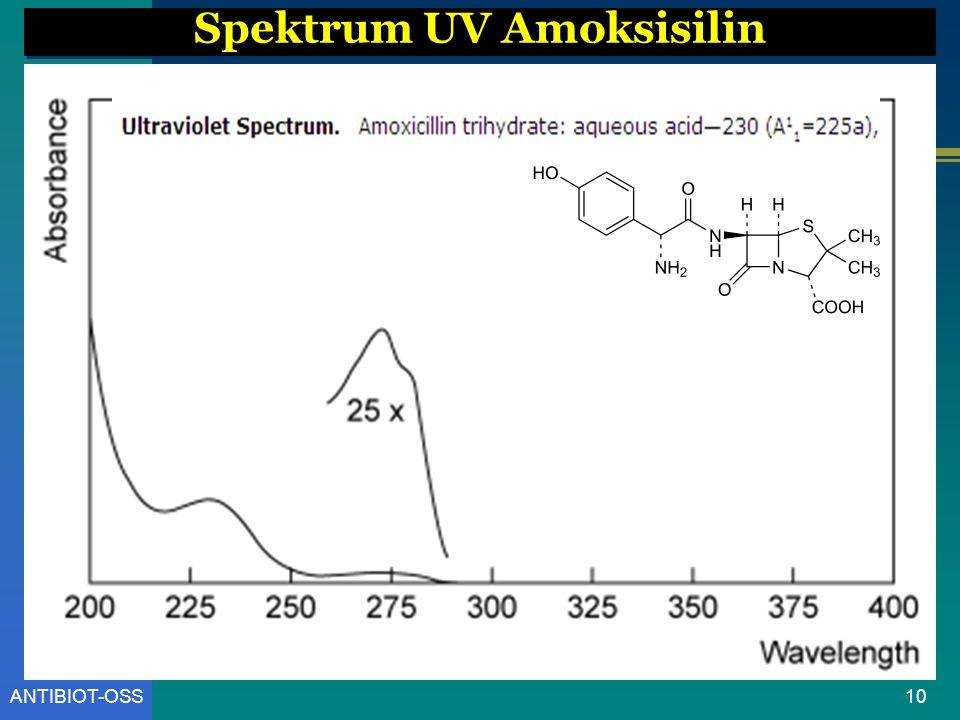 10ANTIBIOT-OSS Spektrum UV Amoksisilin