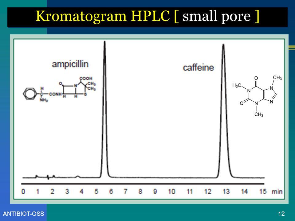 ANTIBIOT-OSS Kromatogram HPLC [ small pore ] 12