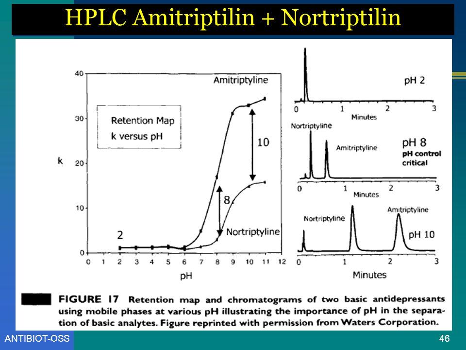 ANTIBIOT-OSS HPLC Amitriptilin + Nortriptilin 46