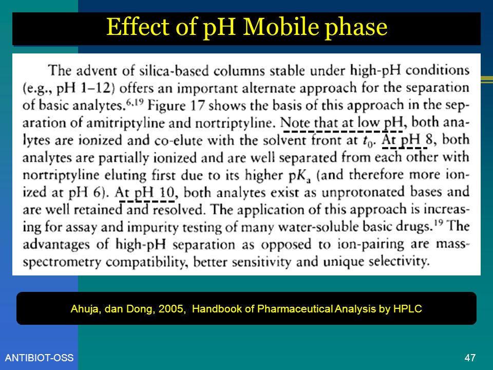 ANTIBIOT-OSS Effect of pH Mobile phase Ahuja, dan Dong, 2005, Handbook of Pharmaceutical Analysis by HPLC 47