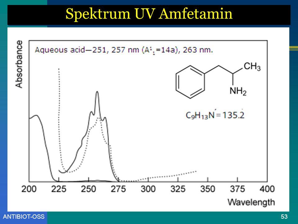 ANTIBIOT-OSS Spektrum UV Amfetamin 53