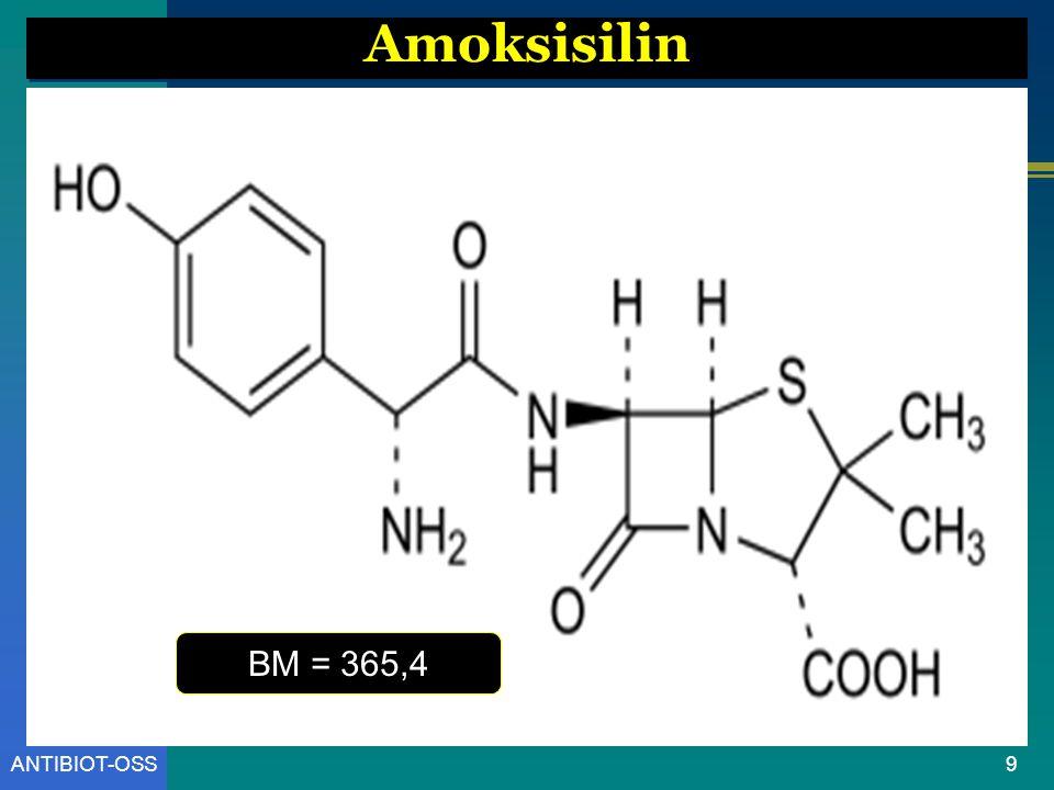 ANTIBIOT-OSS Spektrum UV Amitriptilin 40