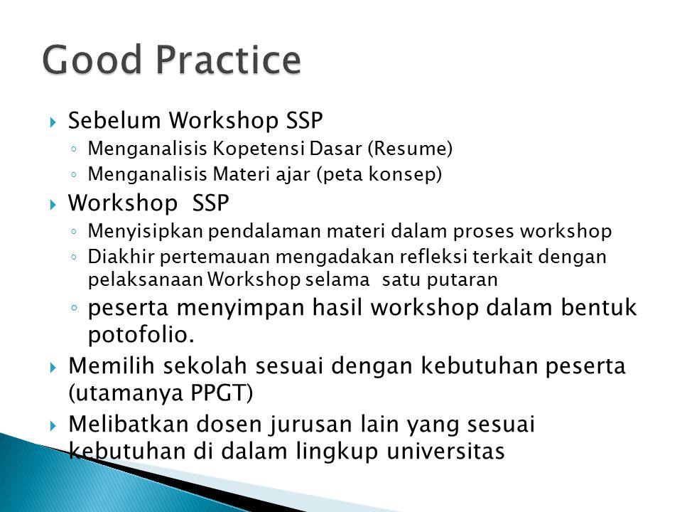 Sebelum Workshop SSP ◦ Menganalisis Kopetensi Dasar (Resume) ◦ Menganalisis Materi ajar (peta konsep)  Workshop SSP ◦ Menyisipkan pendalaman materi