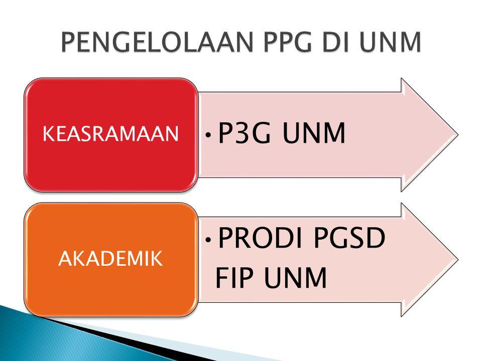 P3G UNM KEASRAMAAN PRODI PGSD FIP UNM AKADEMIK