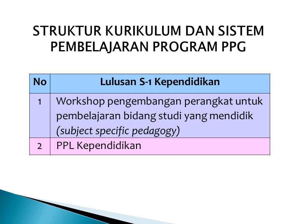 STRUKTUR KURIKULUM DAN SISTEM PEMBELAJARAN PROGRAM PPG NoLulusan S-1 Kependidikan 1 Workshop pengembangan perangkat untuk pembelajaran bidang studi ya