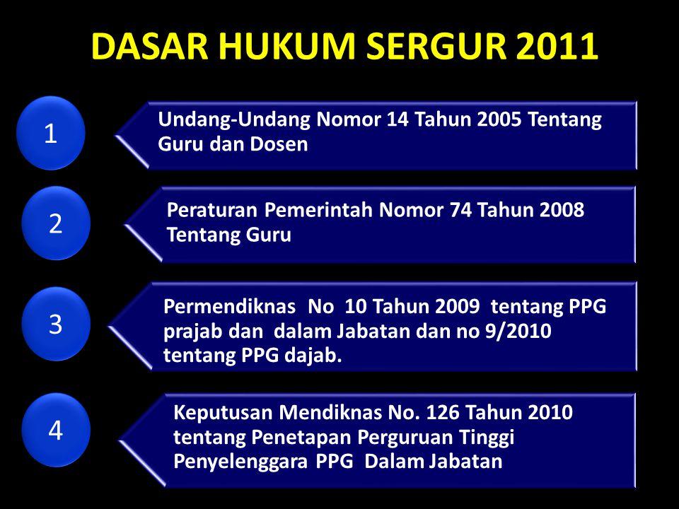 DASAR HUKUM SERGUR 2011 1 1 Undang-Undang Nomor 14 Tahun 2005 Tentang Guru dan Dosen 2 2 Peraturan Pemerintah Nomor 74 Tahun 2008 Tentang Guru 3 3 4 4