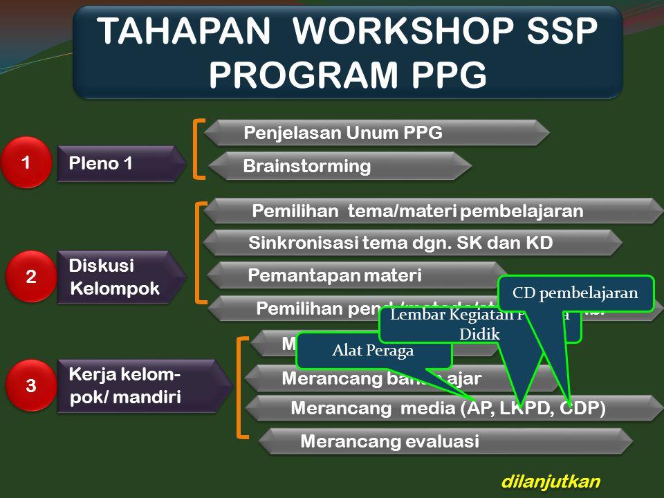 TAHAPAN WORKSHOP SSP PROGRAM PPG 1 1 Pleno 1 Pemilihan tema/materi pembelajaran Penjelasan Unum PPG Brainstorming 2 2 Diskusi Kelompok Pemilihan pend.