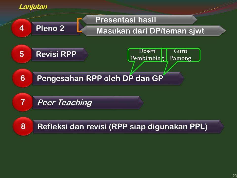 23 4 4 Pleno 2 Presentasi hasil Masukan dari DP/teman sjwt 5 5 Revisi RPP 6 6 Pengesahan RPP oleh DP dan GP Lanjutan 7 7 Peer Teaching 8 8 Refleksi da