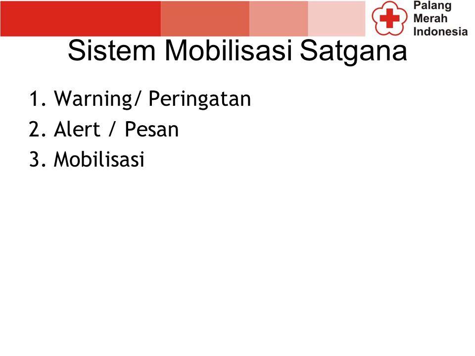 Sistem Mobilisasi Satgana 1. Warning/ Peringatan 2. Alert / Pesan 3. Mobilisasi