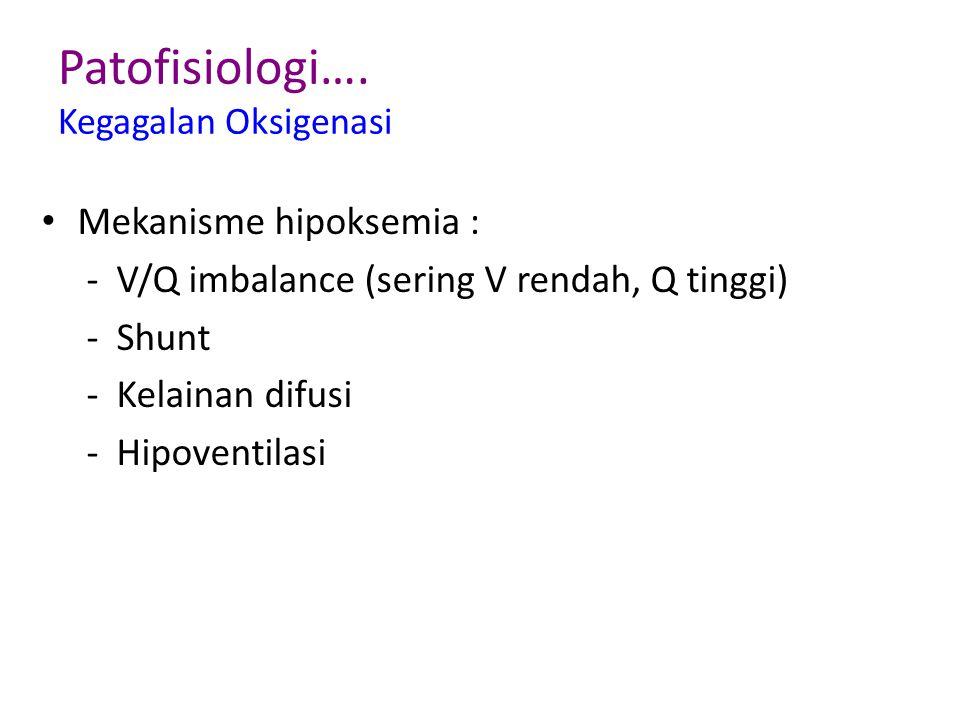Patofisiologi…. Kegagalan Oksigenasi Mekanisme hipoksemia : - V/Q imbalance (sering V rendah, Q tinggi) - Shunt - Kelainan difusi - Hipoventilasi