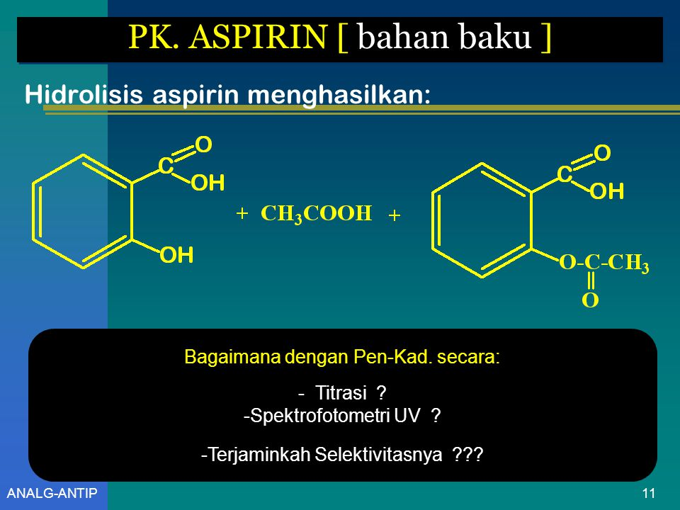 ANALG-ANTIP Aspirin = Asam asetil salisilat 10 Terhidrolisis .