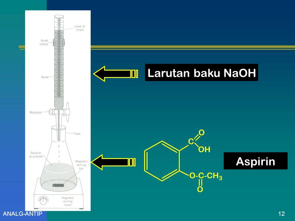 ANALG-ANTIP PK.ASPIRIN [ bahan baku ] Hidrolisis aspirin menghasilkan: Bagaimana dengan Pen-Kad.