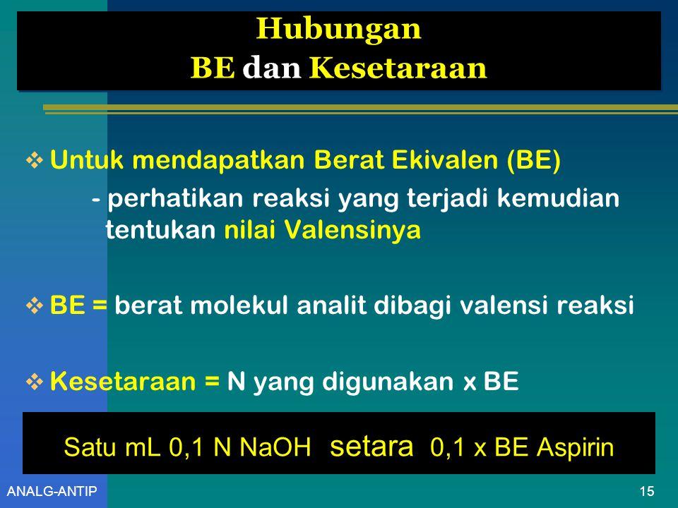 14ANALG-ANTIP Titrasi Aspirin dg NaOH Bagaimana menghitung berat ekivalen (BE) atau kesetaraan (  ) .