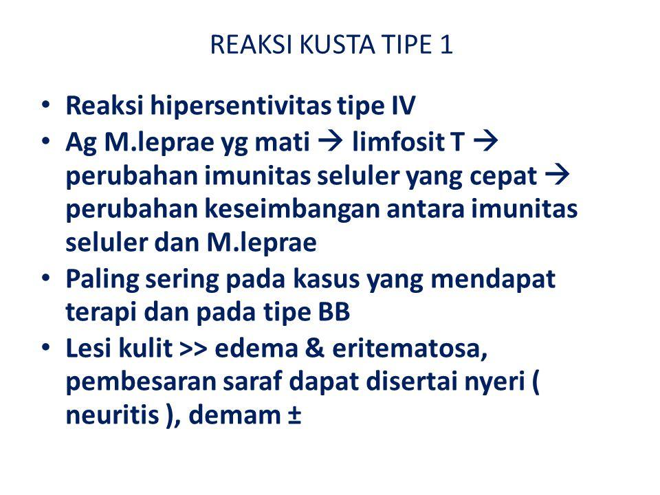 REAKSI KUSTA TIPE 1 Reaksi hipersentivitas tipe IV Ag M.leprae yg mati  limfosit T  perubahan imunitas seluler yang cepat  perubahan keseimbangan antara imunitas seluler dan M.leprae Paling sering pada kasus yang mendapat terapi dan pada tipe BB Lesi kulit >> edema & eritematosa, pembesaran saraf dapat disertai nyeri ( neuritis ), demam ±