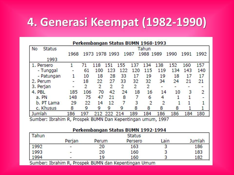 4. Generasi Keempat (1982-1990)