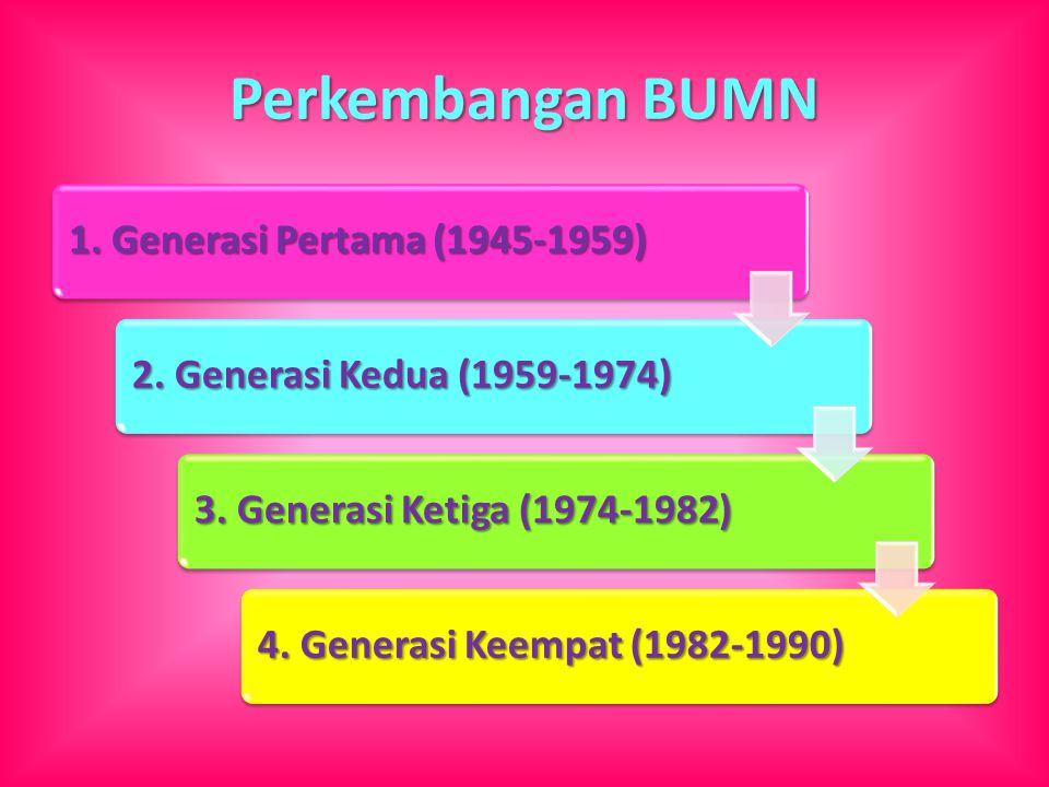 Perkembangan BUMN 1. Generasi Pertama (1945-1959) 2.