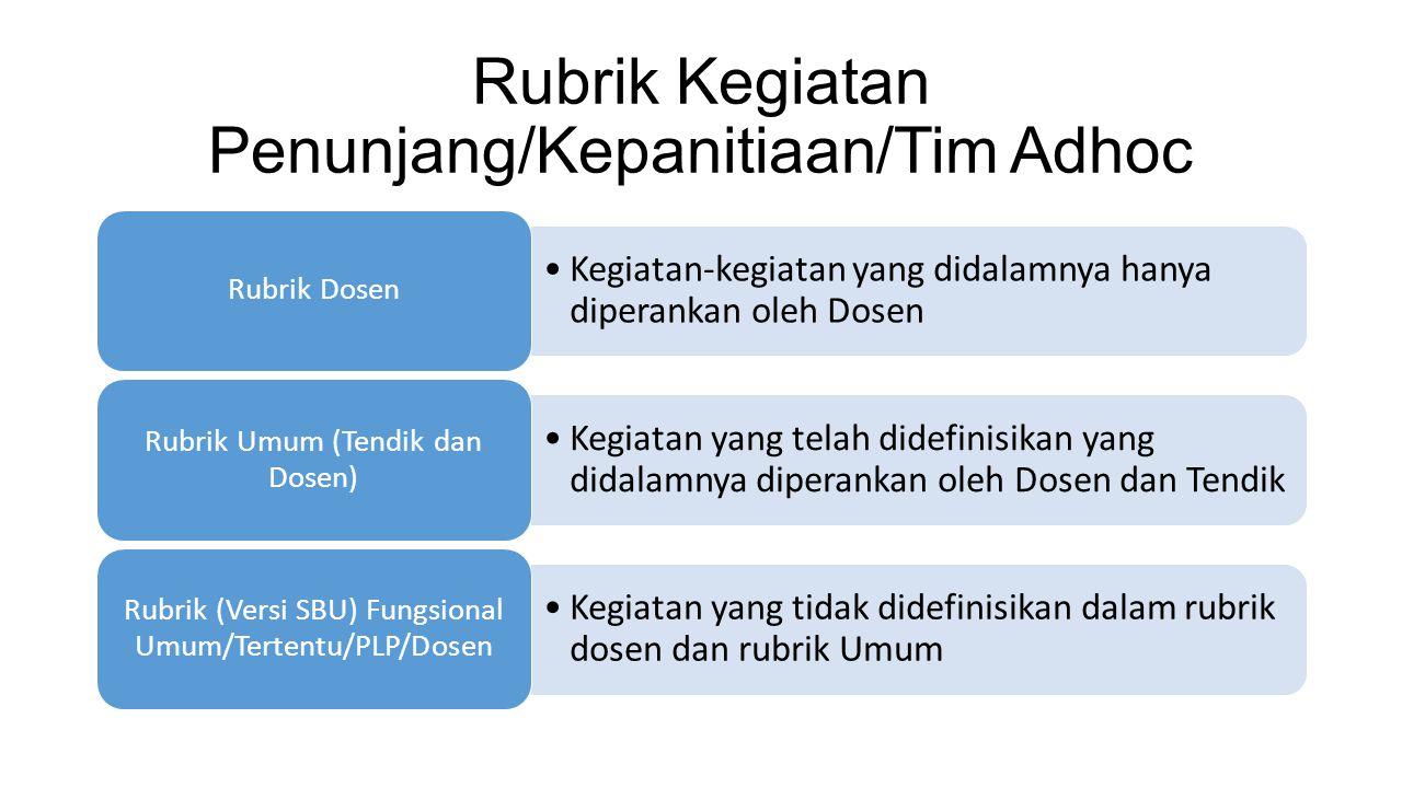 Rubrik Kegiatan Penunjang/Kepanitiaan/Tim Adhoc Kegiatan-kegiatan yang didalamnya hanya diperankan oleh Dosen Rubrik Dosen Kegiatan yang telah didefin