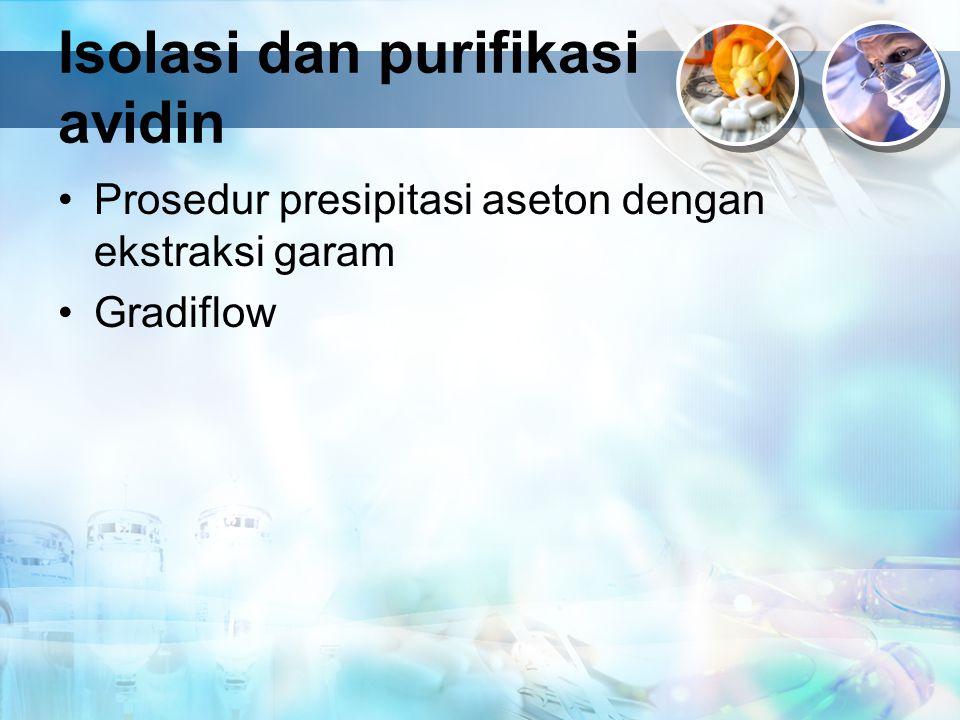 Isolasi dan purifikasi avidin Prosedur presipitasi aseton dengan ekstraksi garam Gradiflow