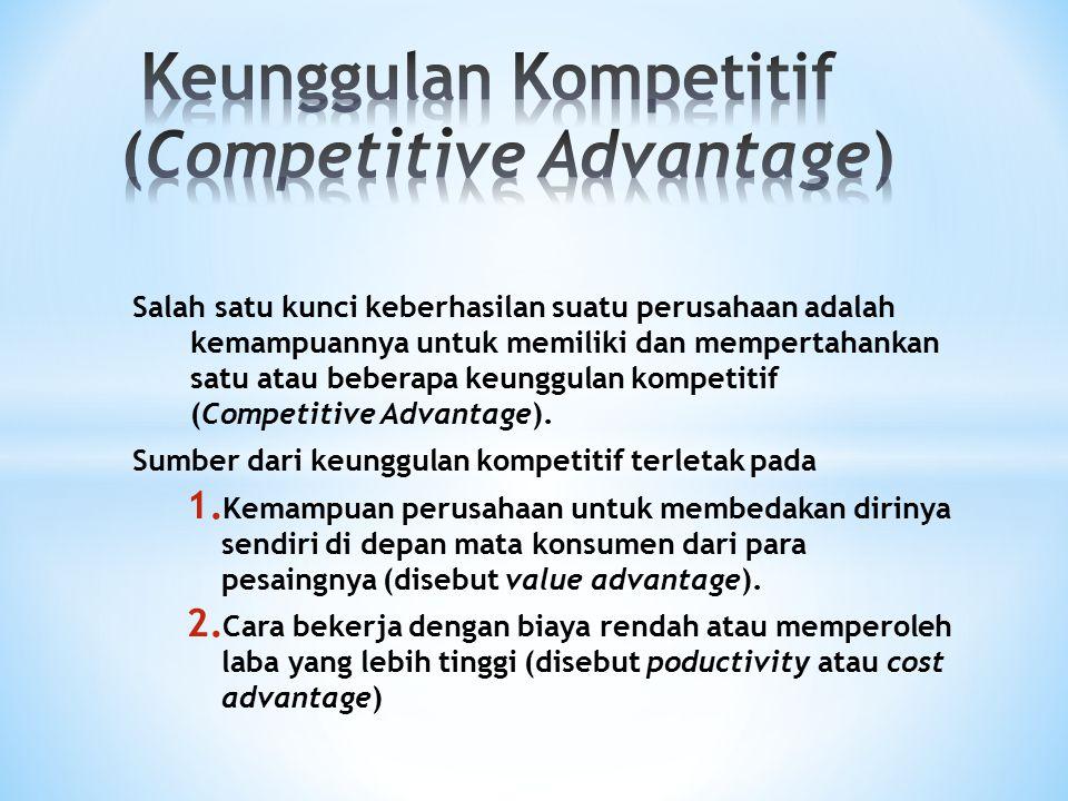 Salah satu kunci keberhasilan suatu perusahaan adalah kemampuannya untuk memiliki dan mempertahankan satu atau beberapa keunggulan kompetitif (Competi