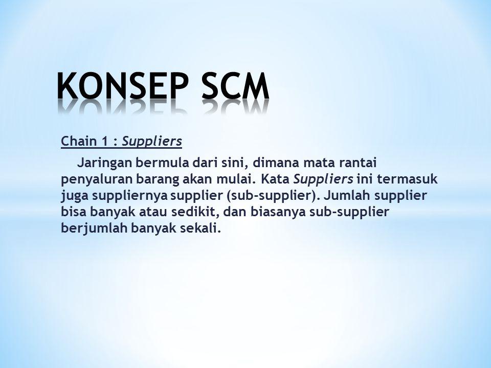 Chain 1 : Suppliers Jaringan bermula dari sini, dimana mata rantai penyaluran barang akan mulai. Kata Suppliers ini termasuk juga suppliernya supplier