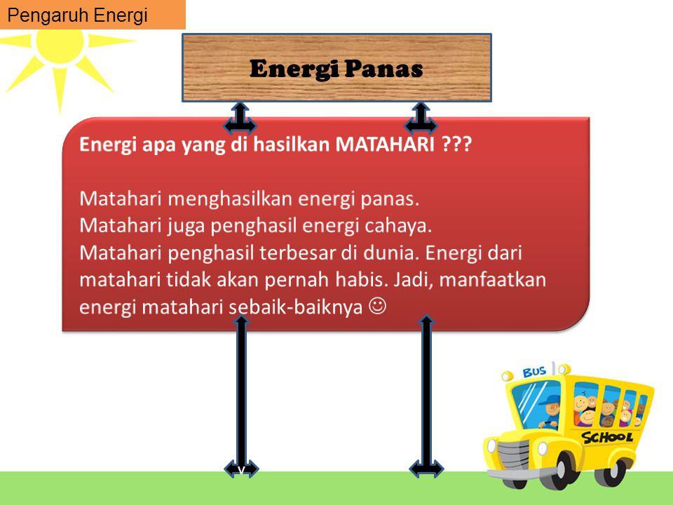 Energi Panas v Pengaruh Energi