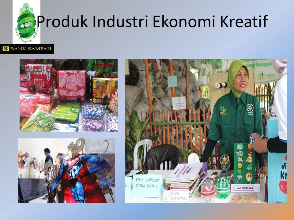 Produk Industri Ekonomi Kreatif