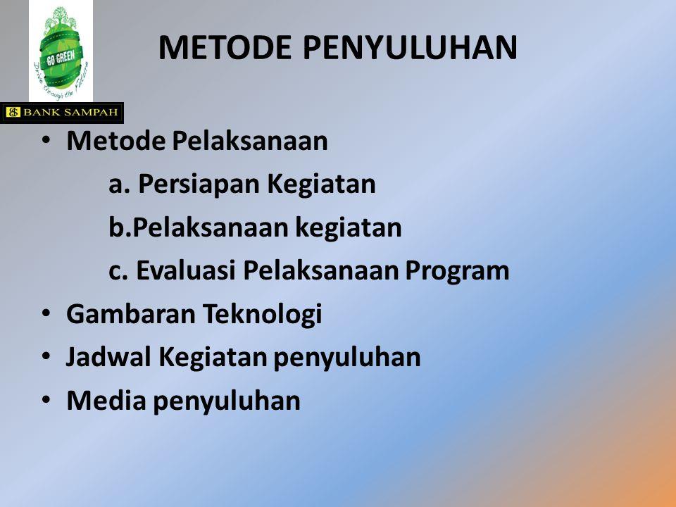 METODE PENYULUHAN Metode Pelaksanaan a. Persiapan Kegiatan b.Pelaksanaan kegiatan c. Evaluasi Pelaksanaan Program Gambaran Teknologi Jadwal Kegiatan p