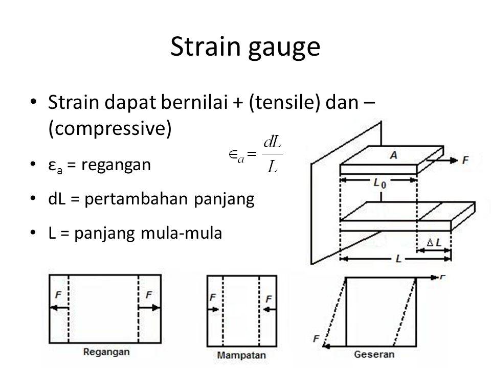 Semiconductor strain gage Jenis ini memiliki gage faktor sangat tinggi hingga 200, sedangkan metalik hanya 2.