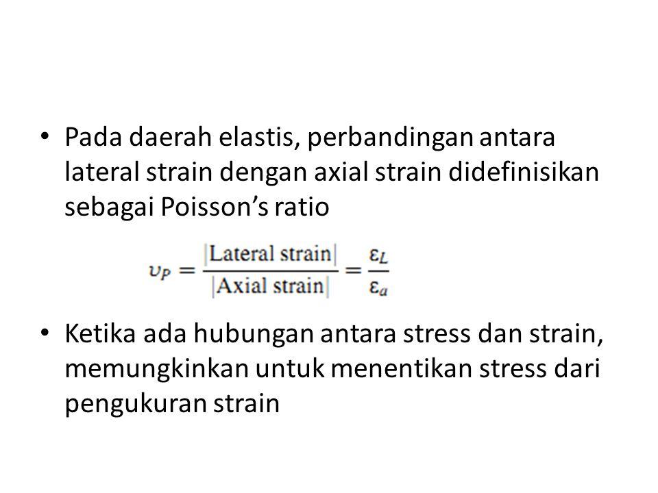 Pada daerah elastis, perbandingan antara lateral strain dengan axial strain didefinisikan sebagai Poisson's ratio Ketika ada hubungan antara stress dan strain, memungkinkan untuk menentikan stress dari pengukuran strain