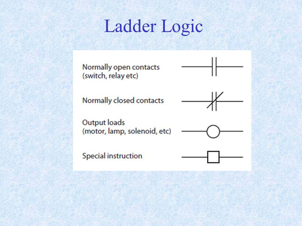 Elemen Utama Ladder Logic branch