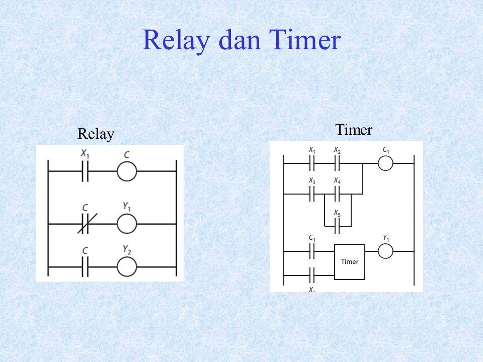 Relay dan Timer Relay Timer
