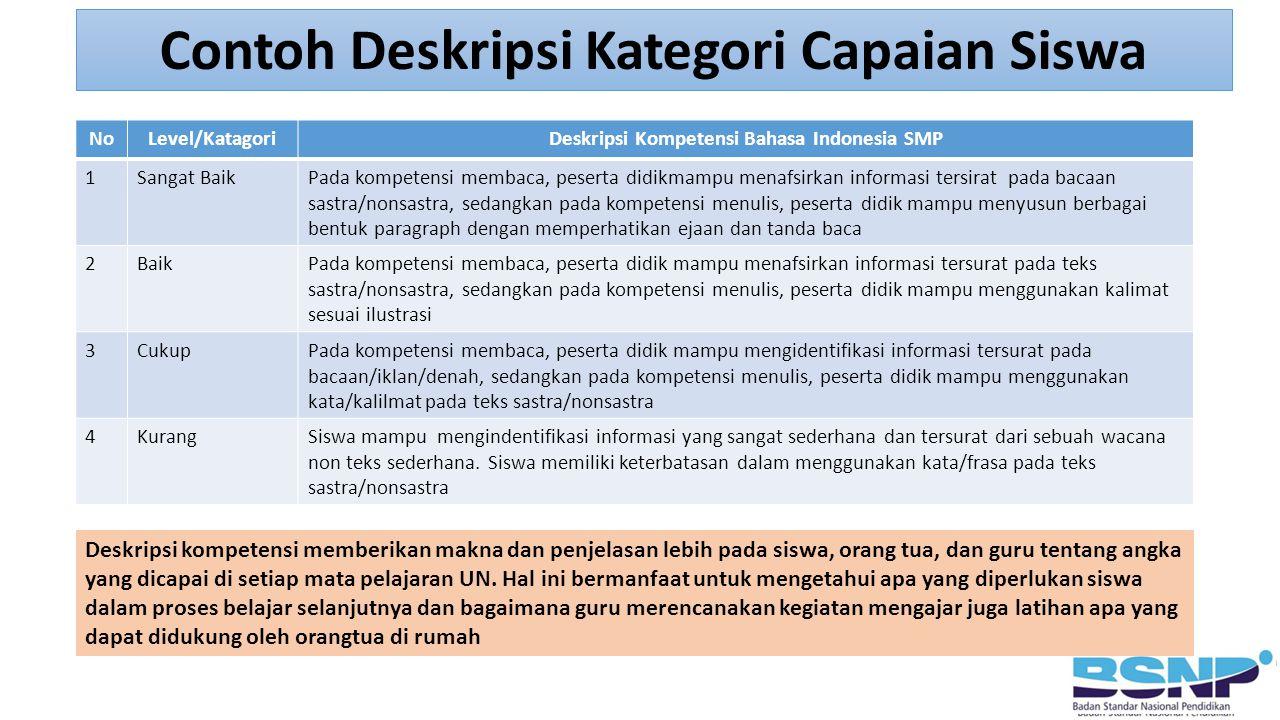 Contoh Deskripsi Kategori Capaian Siswa NoLevel/KatagoriDeskripsi Kompetensi Bahasa Indonesia SMP 1Sangat BaikPada kompetensi membaca, peserta didikma