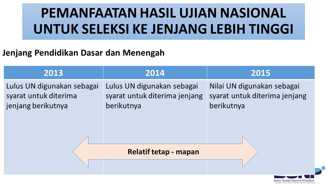 PEMANFAATAN HASIL UJIAN NASIONAL UNTUK SELEKSI KE JENJANG LEBIH TINGGI Jenjang Pendidikan Dasar dan Menengah 201320142015 Lulus UN digunakan sebagai s