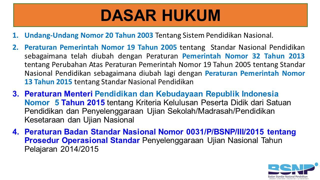 1.Undang-Undang Nomor 20 Tahun 2003 Tentang Sistem Pendidikan Nasional. 2.Peraturan Pemerintah Nomor 19 Tahun 2005 tentang Standar Nasional Pendidikan