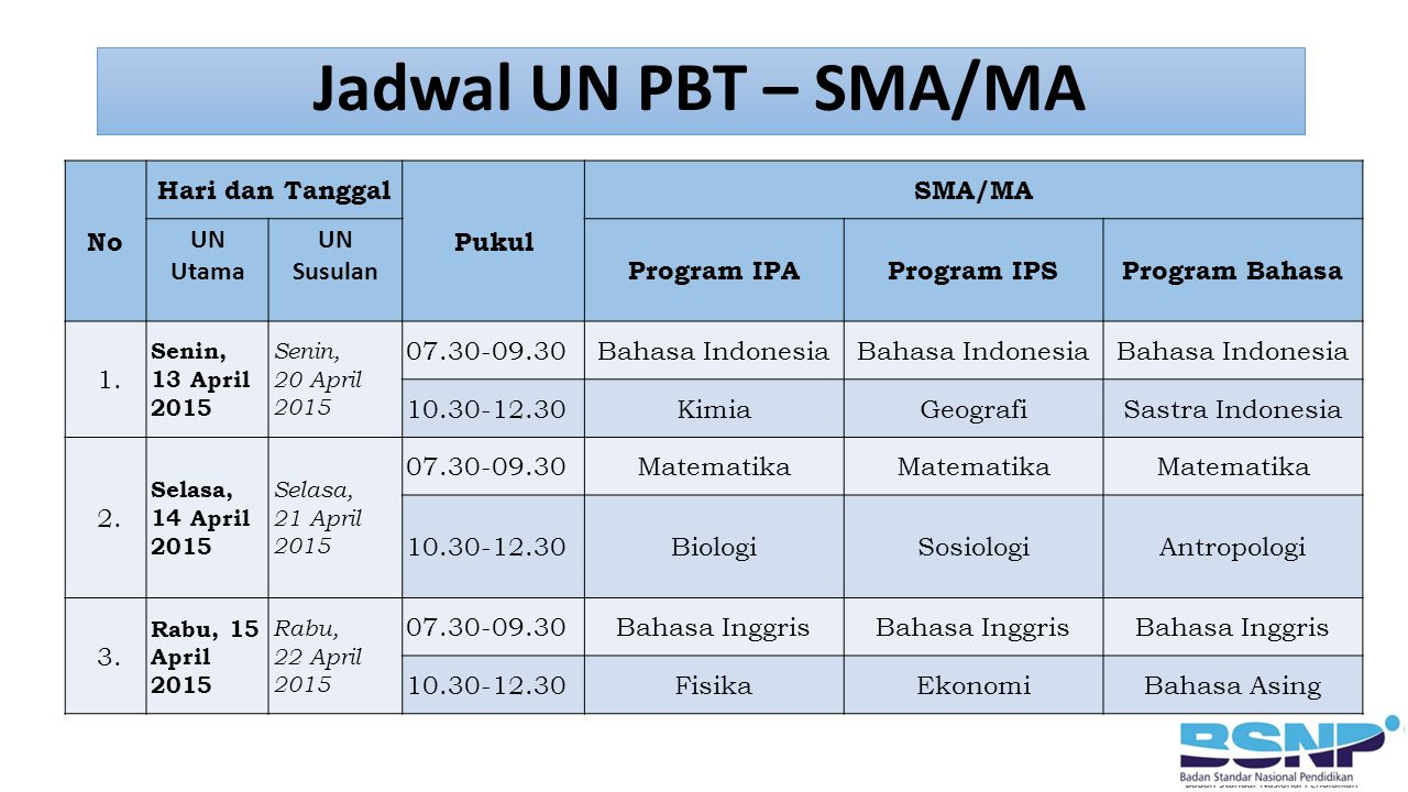 No Hari dan Tanggal Pukul SMA/MA UN Utama UN Susulan Program IPAProgram IPSProgram Bahasa 1. Senin, 13 April 2015 Senin, 20 April 2015 07.30-09.30Baha