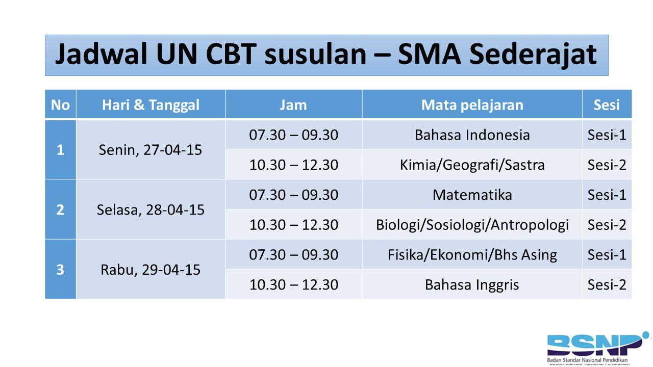 NoHari & TanggalJamMata pelajaranSesi 1Senin, 27-04-15 07.30 – 09.30Bahasa IndonesiaSesi-1 10.30 – 12.30Kimia/Geografi/SastraSesi-2 2Selasa, 28-04-15