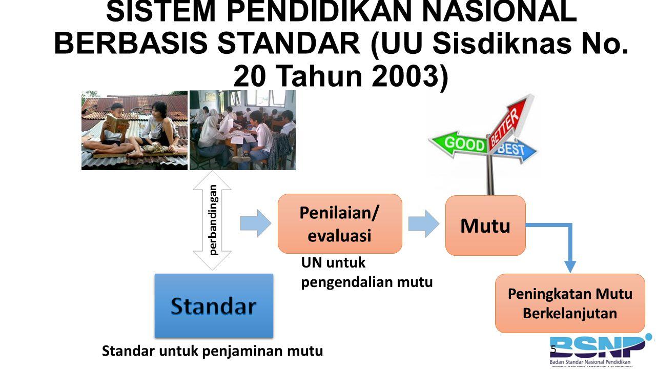 SISTEM PENDIDIKAN NASIONAL BERBASIS STANDAR (UU Sisdiknas No. 20 Tahun 2003) 5 perbandingan UN untuk pengendalian mutu Standar untuk penjaminan mutu