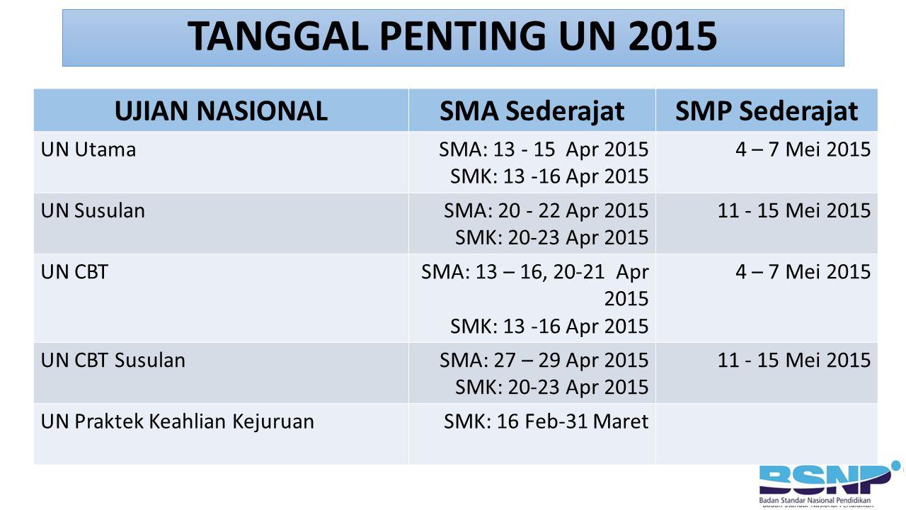 TANGGAL PENTING UN 2015 UJIAN NASIONAL SMA SederajatSMP Sederajat UN UtamaSMA: 13 - 15 Apr 2015 SMK: 13 -16 Apr 2015 4 – 7 Mei 2015 UN SusulanSMA: 20
